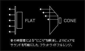 Img_flat